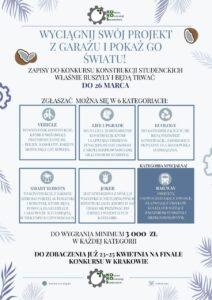 Kokos AGH NZS